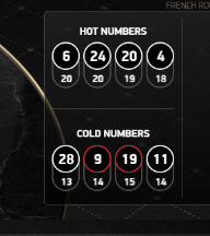 Hot and Cold Numbers in French Roulette