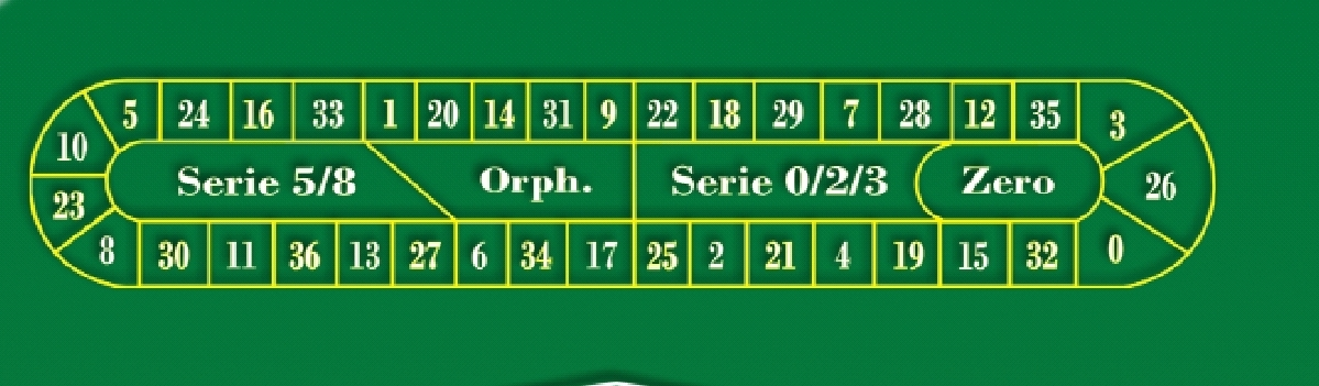 FRENCH Roulette FREE - App - Special Bets Table