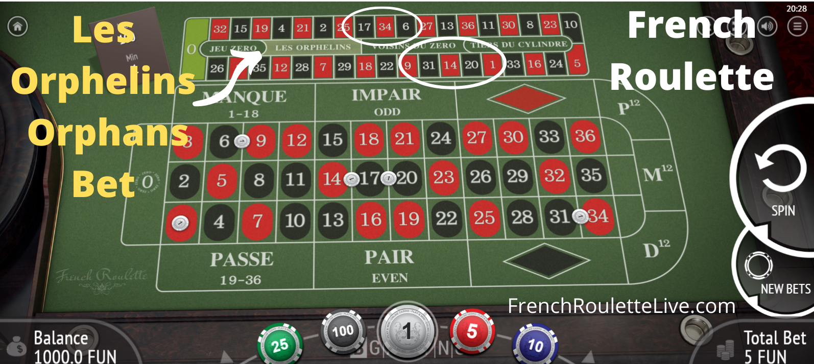 French Roulette Table Layouts - Les Orphelins Special Bet - Racetrack
