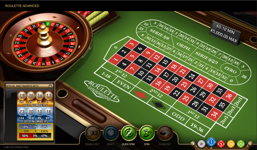 NetEnt Roulette Advanced with Special Bets