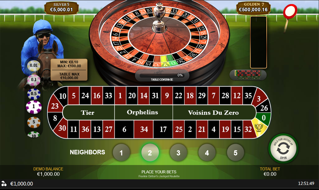 PlayTech Frankie Dettoris Roulette Software with Special Bets