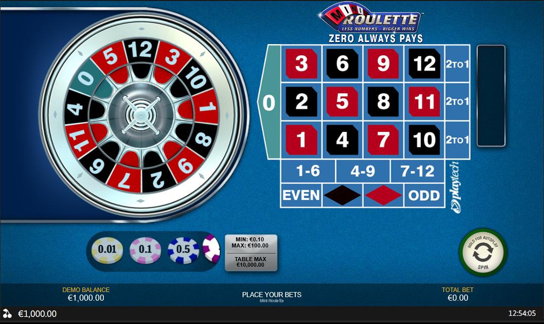 Playtech Mini Roulette