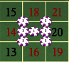 Roulette Picture Bet - H Pattern Payout of 101 chips on 2 Splits & 4 Corners & 1 Straight Up