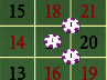 Roulette Picture Bet - V Pattern Payout of 51 chips on 2 Corners & 1 Straight Up
