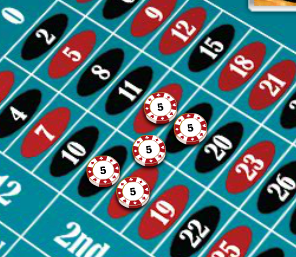 Roulette Picture Bets - An X Pattern
